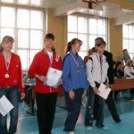 Открытое Первенство Приволжского ФО (г. Пермь)-2005
